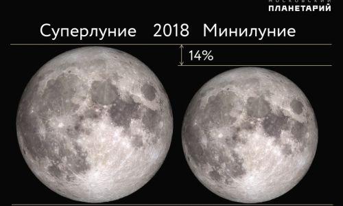 Суперлуние смогут наблюдать белорусы вночь с1 на2января