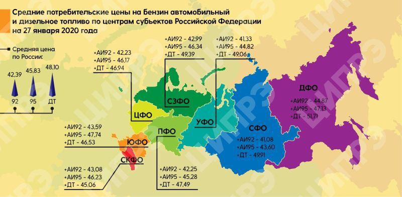 В Амурской области бензин подорожал в два раза больше, чем в среднем по России